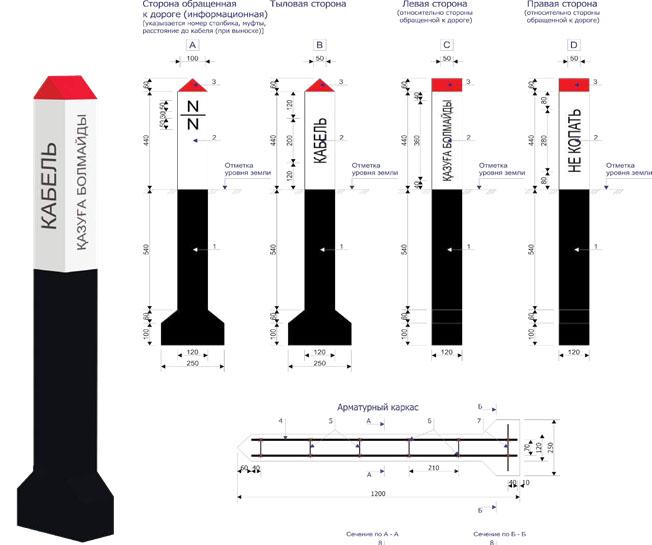Столбики замерные железобетонные сертификат дорожные плиты пермь